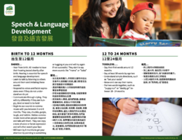 Speech &  Language Development